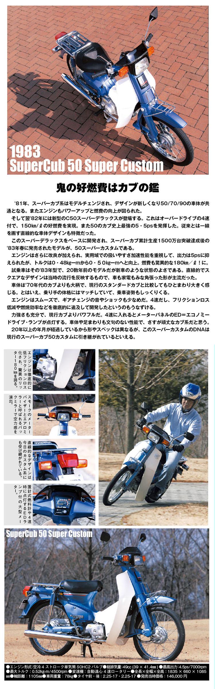 オモシロ系カブインプレッション6