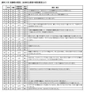 報告書04