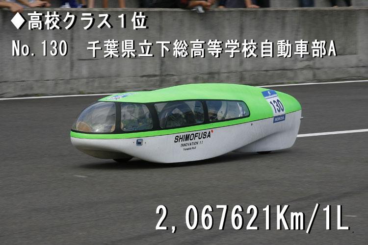 ◆高校クラス1位 No.130 千葉県立下総高等学校自動車部A 2,067621Km/1L