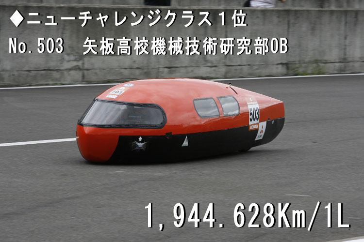 ◆ニューチャレンジクラス1位 No.503 矢板高校機械技術研究部OB 1,944.628Km/1L