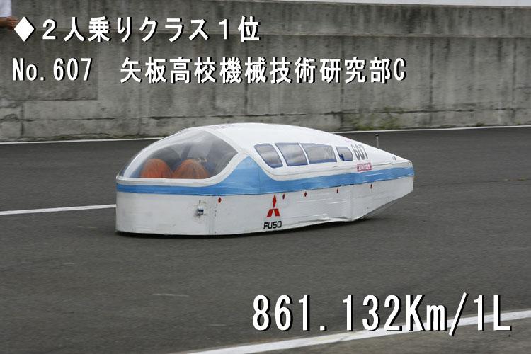 ◆2人乗りクラス1位No.607 矢板高校機械技術研究部C 861.132Km/1L