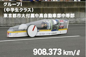 グループI(中学生クラス)東京都市大付属中高自動車部中等部 908.373km/リッター