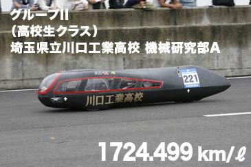 グループII(高校生クラス)埼玉県立川口工業高校 機械研究部A 1724.499 km/リッター