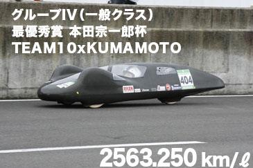 グループIV(一般クラス) 最優秀賞 本田宗一郎杯 TEAM10xKUMAMOTO 2563.250 km/リッター