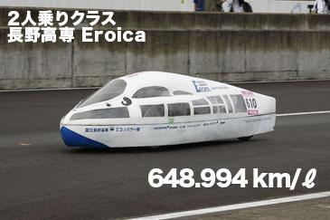 2人乗りクラス長野高専 Eroica 648.994 km/リッター
