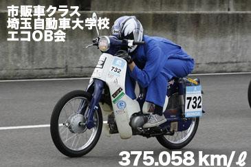 市販車クラス埼玉自動車大学校エコOB会<br /> 375.058 km/リッター
