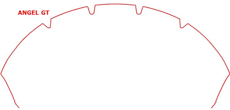エンジェルST(左)よりラウンドしたGT(右)。エッジ部分で角度が増している様子がよく分かる