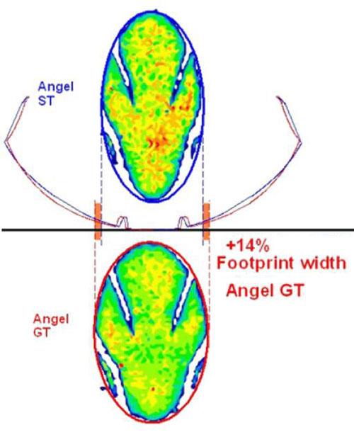 図のように比較するとエンジェルSTとエンジェルGTのラウンド形状、接地面などの違いがよく分かる。