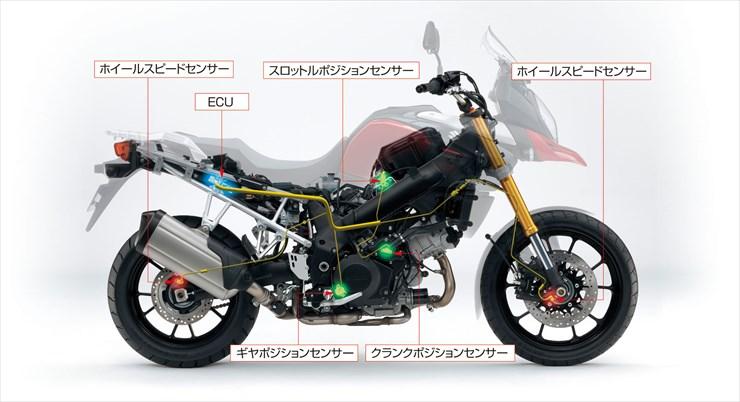 20140604_V-Strom1000_ABS_DL1000AL4_TC_system.jpg
