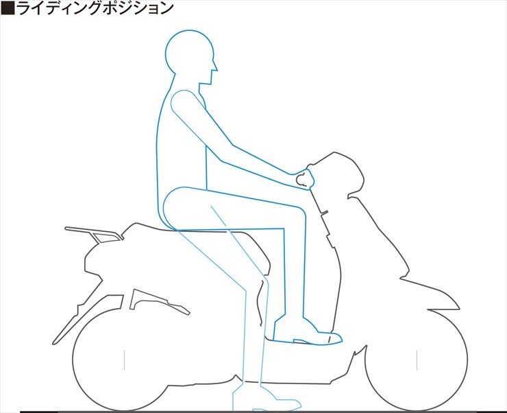 ridingposition.jpg