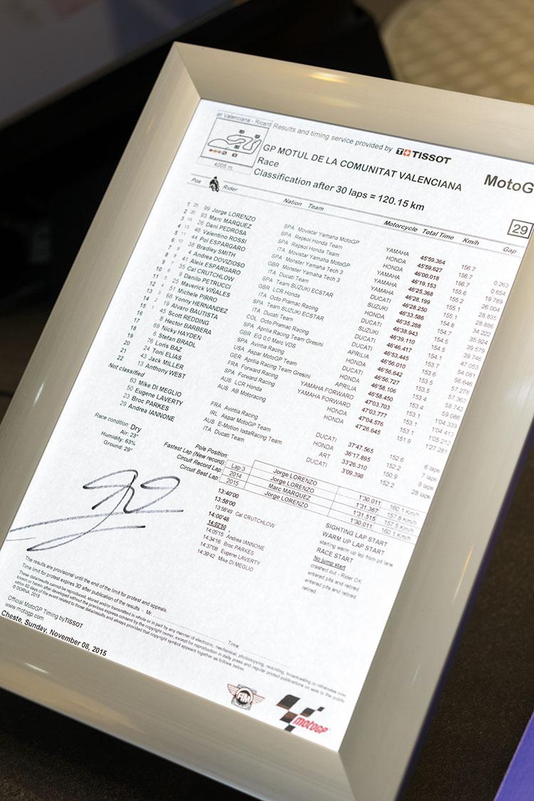 サイン入リザルト