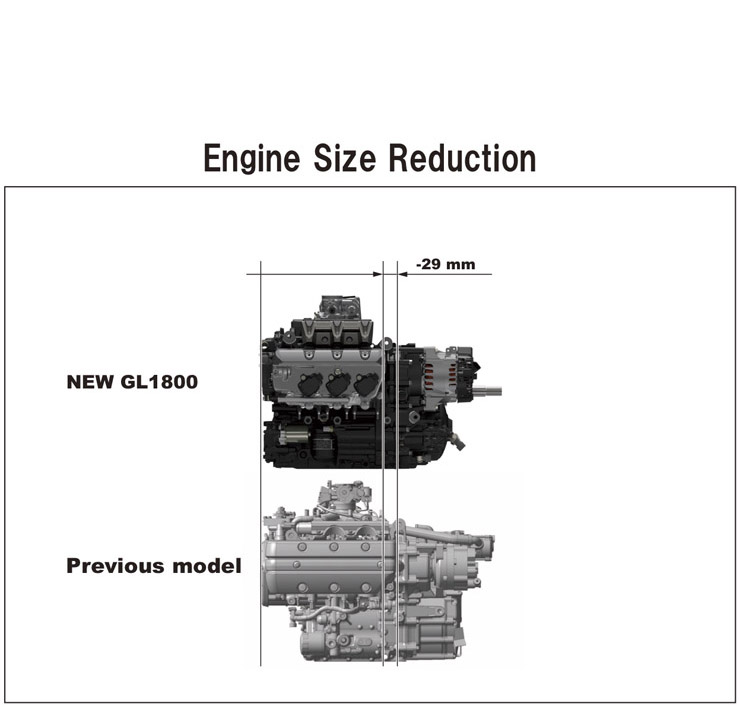 18_GoldWing_Engine_Size_Reduction.jpg