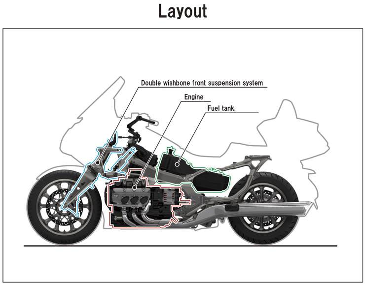18_GoldWing_Layout.jpg